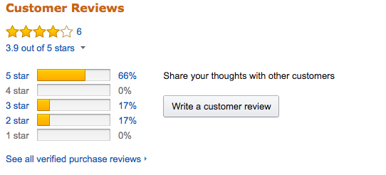 amazon-review-button.png
