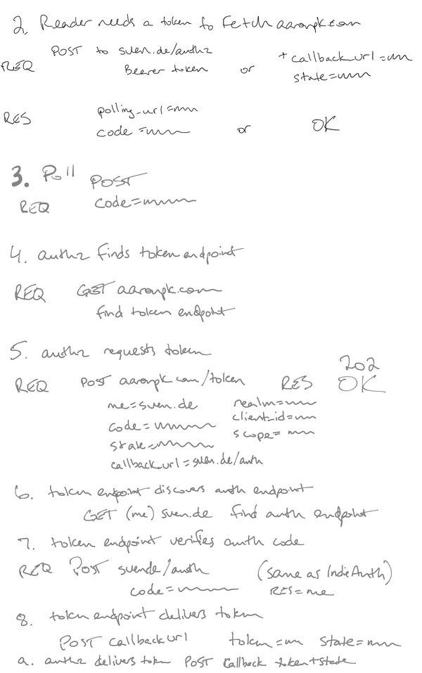 2018-10-autoauth-flow-notes.png