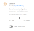 Screencapture of a side widget for Gender which reads Powered by OpenGenderTracking, Change how much each gender is represented in your feed. Learn more. You currently follow 44% women. It includes a slider for adjusting the percentage of people in you...