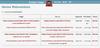 indiejs-v1-webmention-manager.png