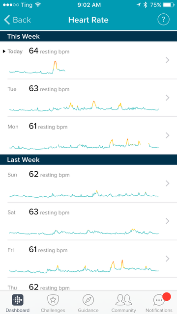 fitbit-heart-rate.png